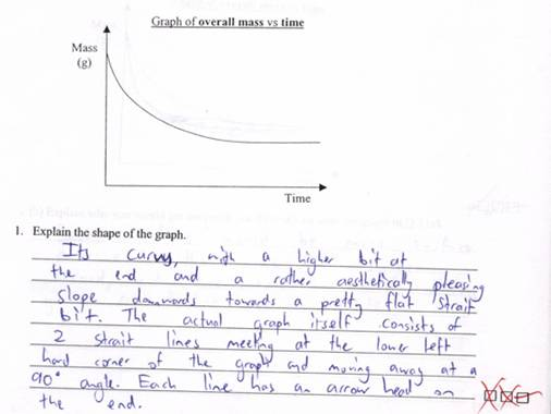 funny exam. Funny Exam answer diagrams