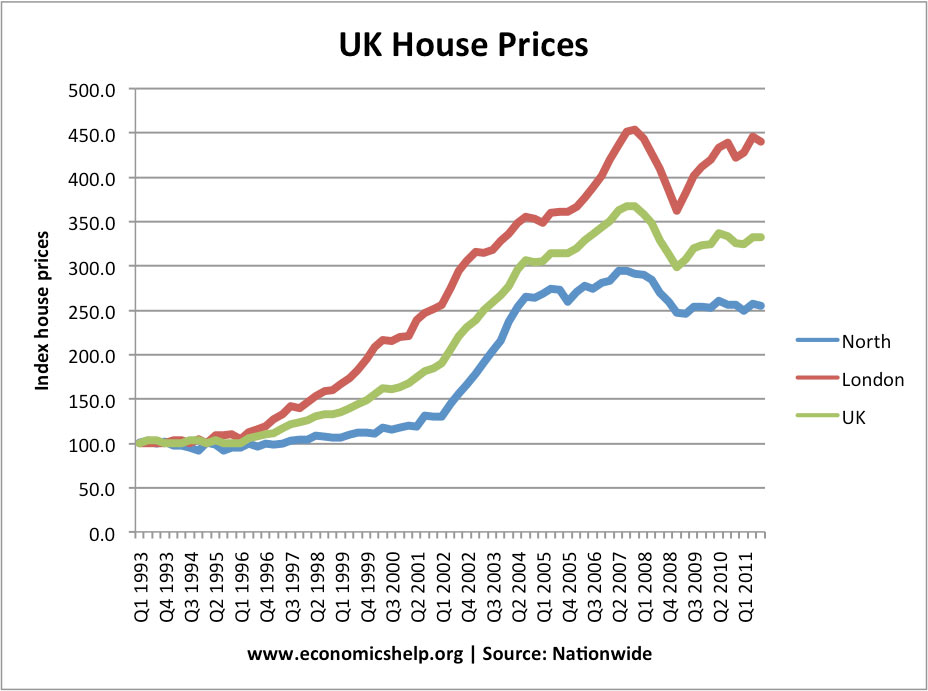 Search the actual sold prices of properties in the UK