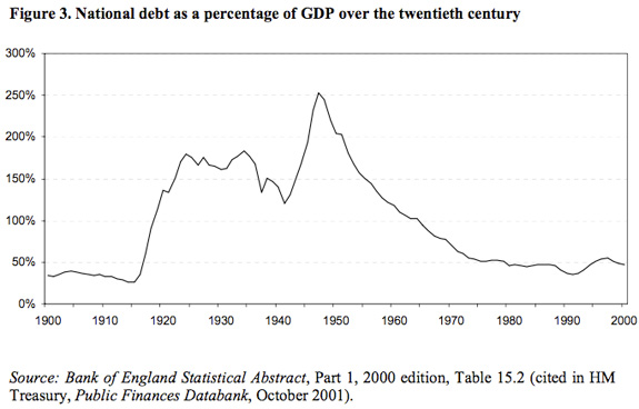 uk-national-debt-ifs-751552.jpg