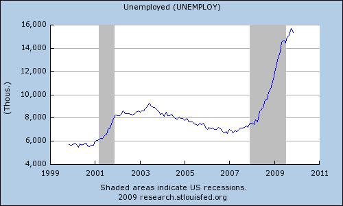 us economy 2011 essay