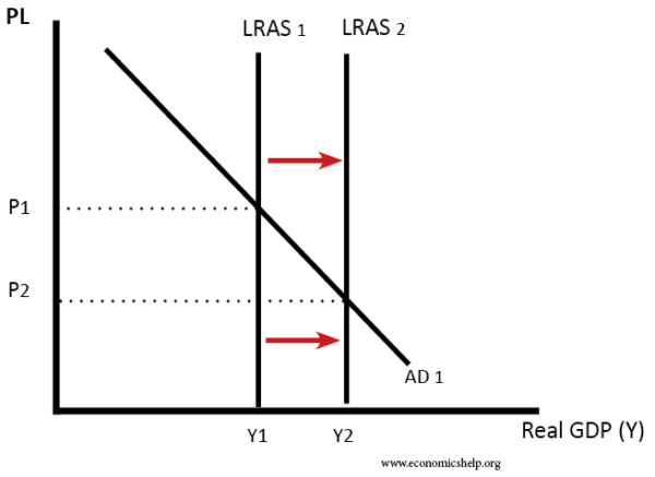 LRAS_shift-right-no-ad-shift