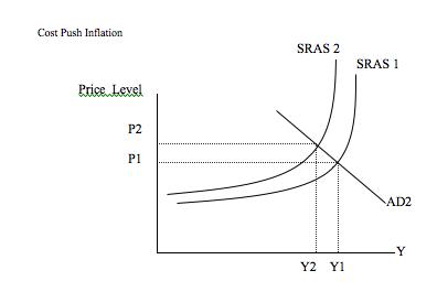 Cost push сайт fix price каталог