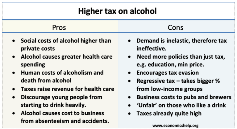 pros-cons-higher-alcohol-tax