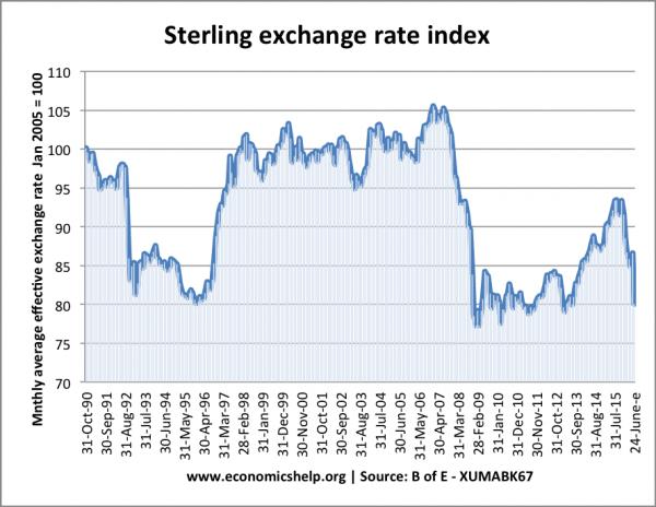 sterling-index-june-24-16