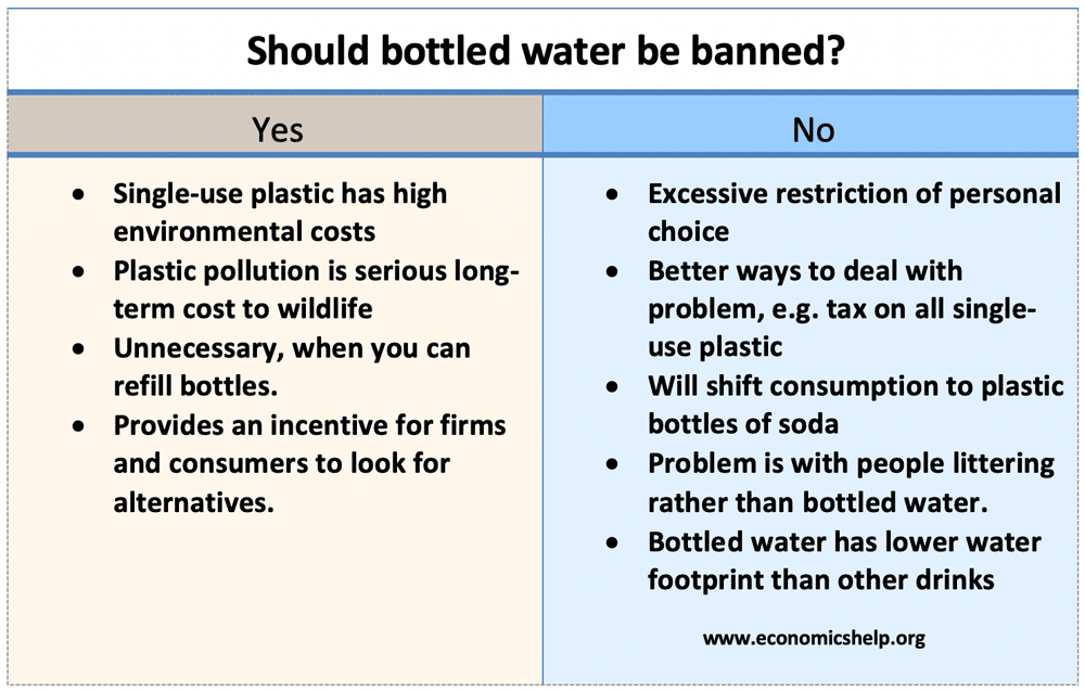 bottled-water-banned