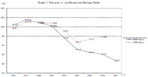 japan-savings-rate-04