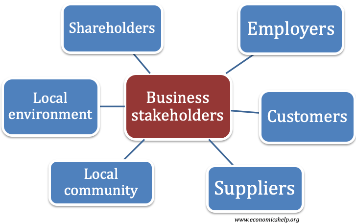 business-stakeholders