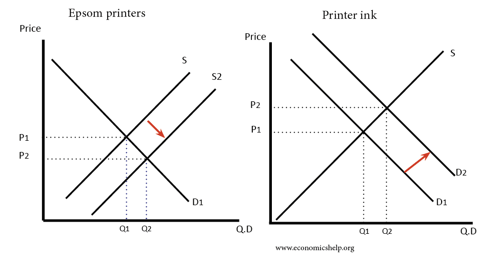 joint-demand-printers