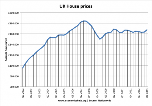 factors that affect house prices in uk 5 quirky factors that influence house prices: when it comes to  done by some  residential property experts in the uk, things aren't actually as.
