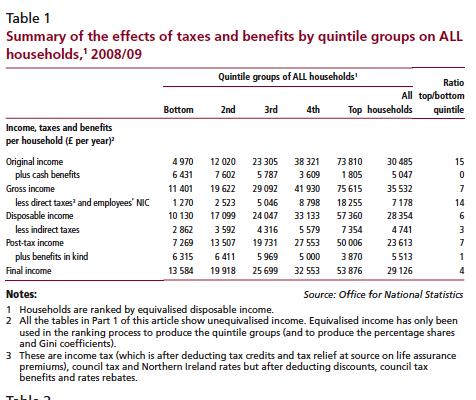 tax-benefits