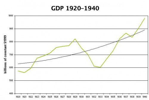 GDP-economic-growth