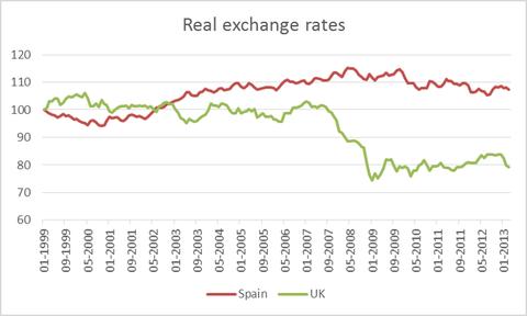 UK-spain-recession