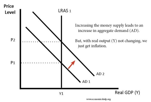 LRas-inelastic-rise-ad-ms