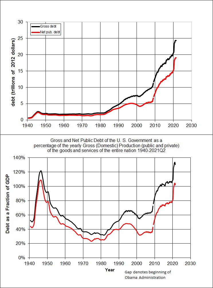 us-debt-gross-vpublic
