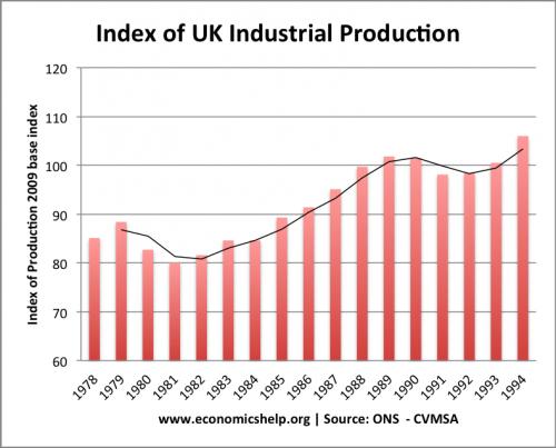 industrial-1980s