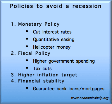 How To Avoid A Recession  Economics Help Policiestoavoidrecession