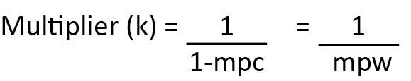 multiplier-formula