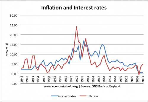 Economic Impact Of Margaret Thatcher Economics Help