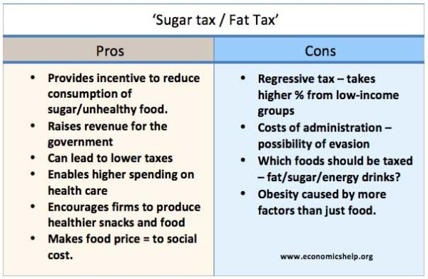 Pros and cons of taxes