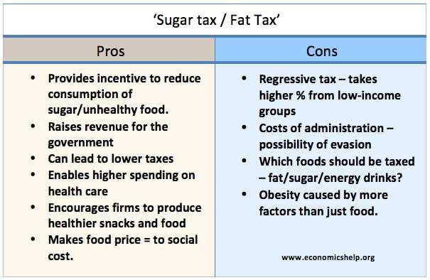 sugar-tax-fat-tax
