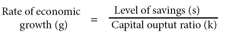 harod-domar-formula