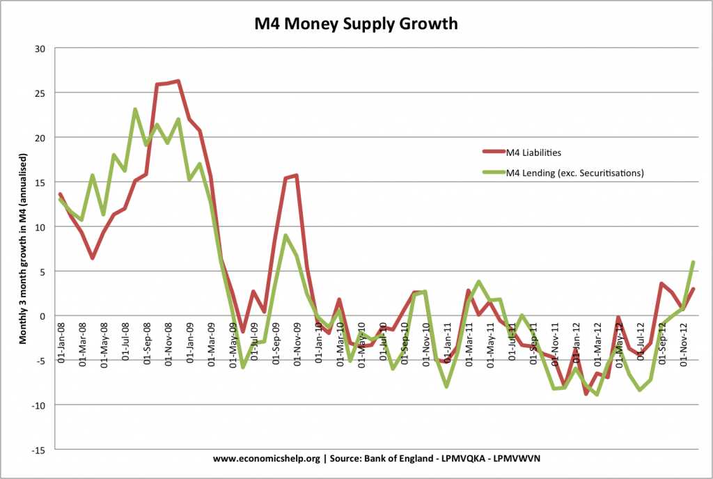 m4-money-supply