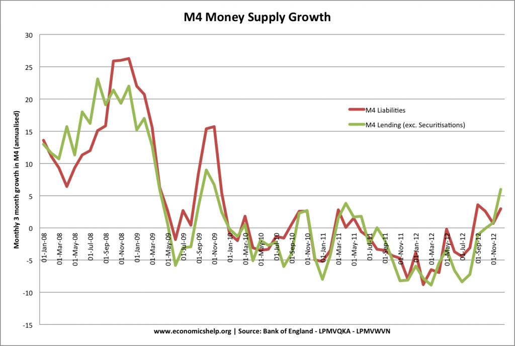 m4-money-supply