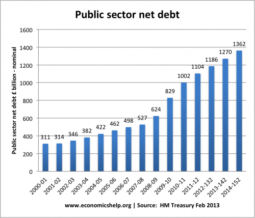 net-debt--billion-nominal