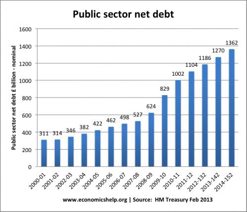 net-debt--billion-nominal