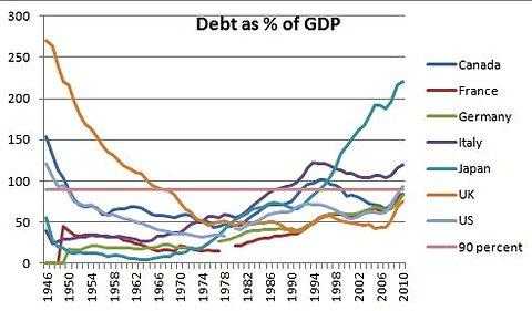 italian-debt