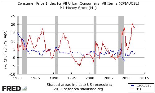 Unemployment in Macroeconomics