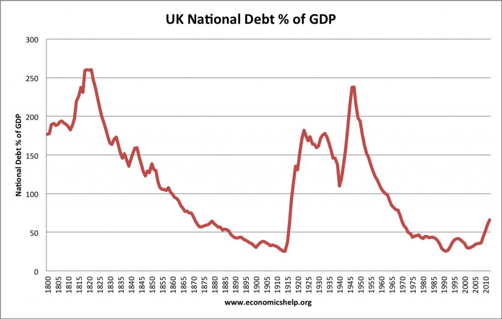 public-sector-debt