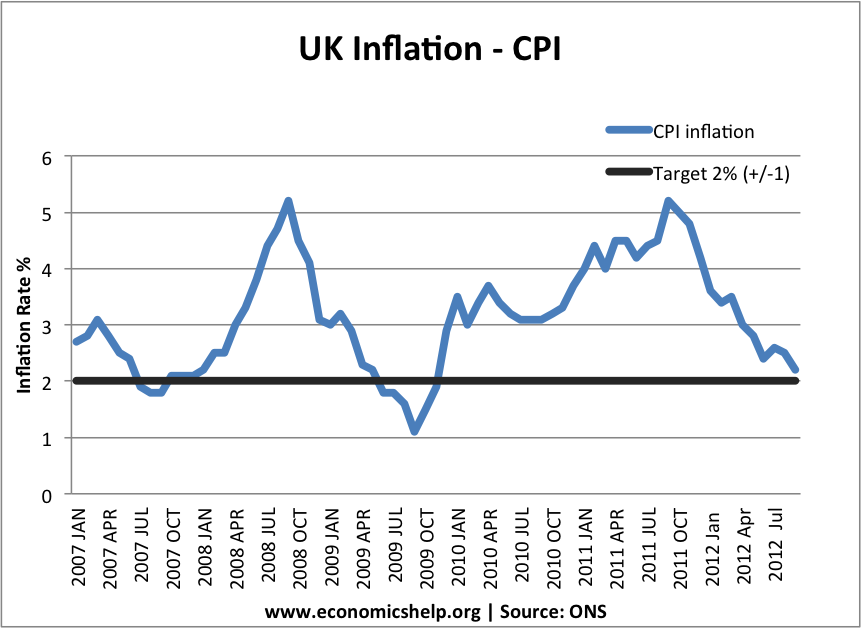 UK monthly-inflation