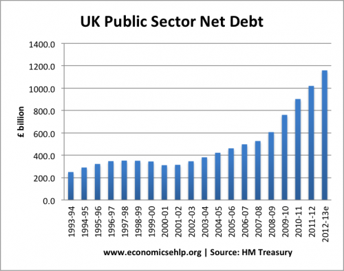public-sector-debt-total-hmT
