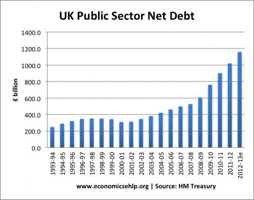 public-sector-debt-total-hmT