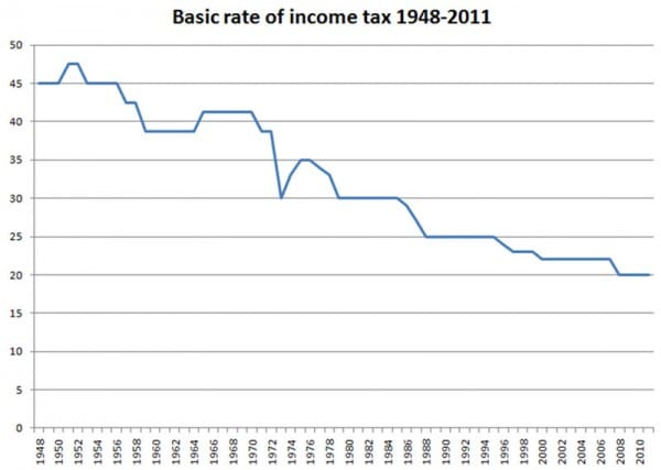 Basic-income-tax-uk-48-12