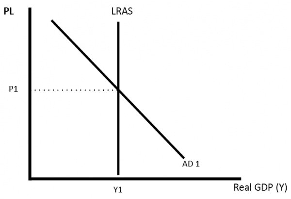 LRAS-single-with-ad