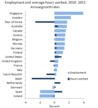 limitation of using gdp to measure There are in fact four significant problems with gdp: how to measure  (as in the  eu's maastricht criteria, which set budget deficit limits as ratios to gdp, or the.