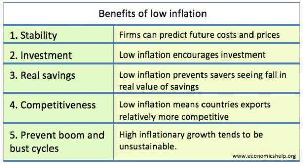 benefits-low-inflation