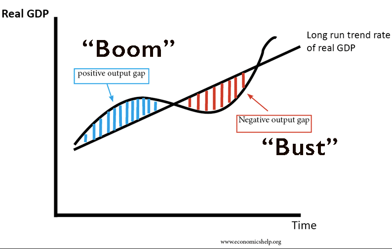 economic booms Donald trump is good at certain things (please take a deep breath and don't  throw your mouse or laptop at the wall) i have not come to praise.