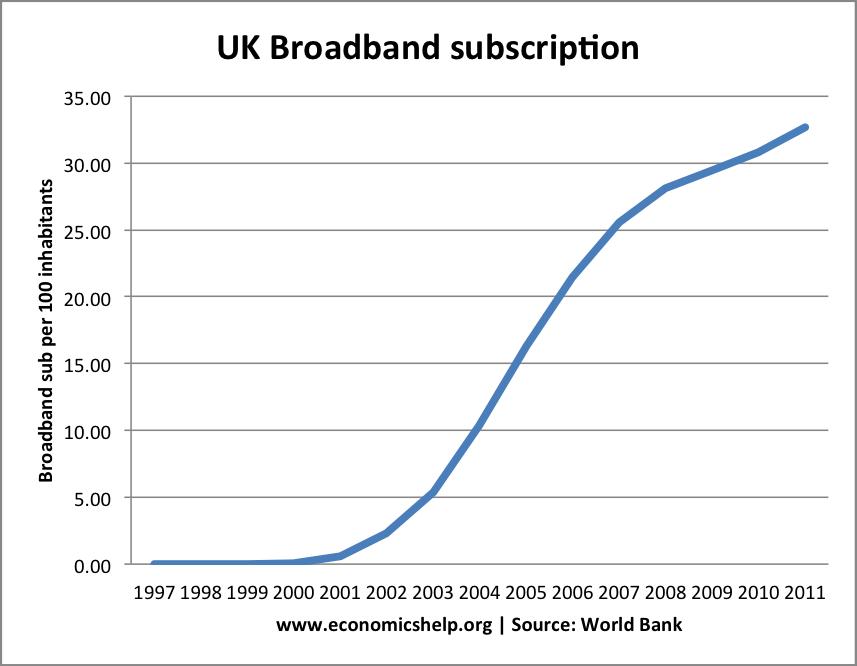 brandband-sub-per-100