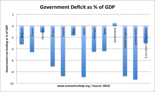 deficit-selected-2012
