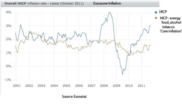 Different Types Of Inflation Economics Help