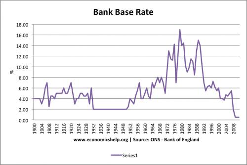base-rates