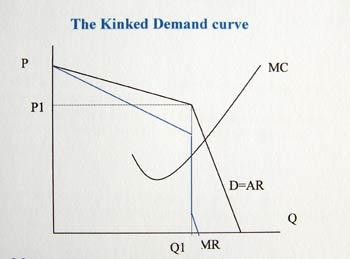 essays on inflation targeting