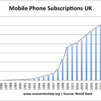 mobile-phone-subscriptions