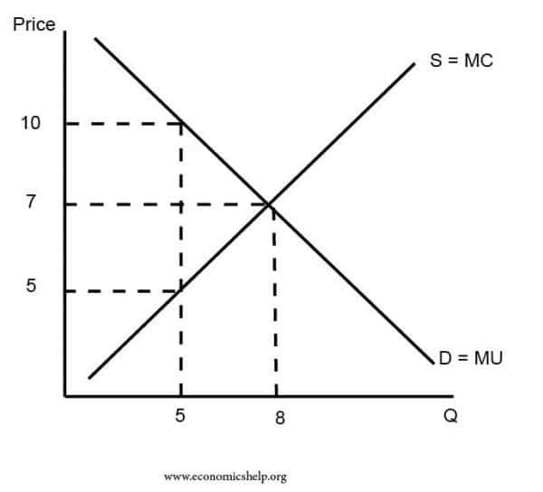 mu-theory