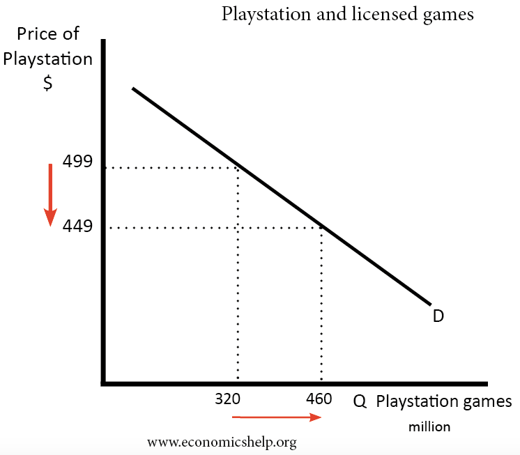 playstation-related-games