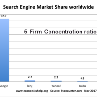 search-engine-market-share2