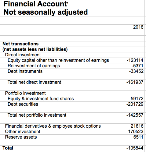 uk-financial-account